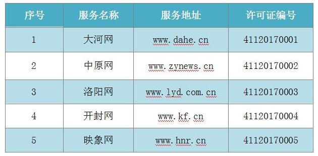河南省互联网新闻信息服务单位许可信息(截至2018年1月30日)