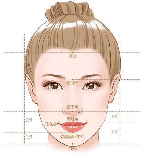 面部轮廓整形及术后注意事项
