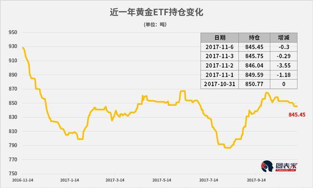 国际油价疯涨创两年新高