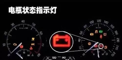 汽车档位原理是什么_排卵监测是什么原理