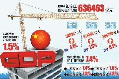 我国哪一年经济总量首次超过日本_日本经济