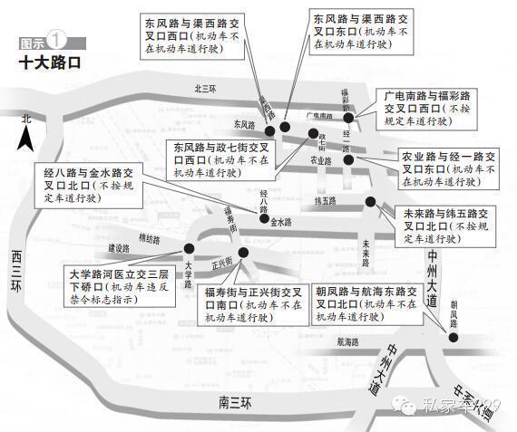 揭秘郑州拍违章最狠十个路口