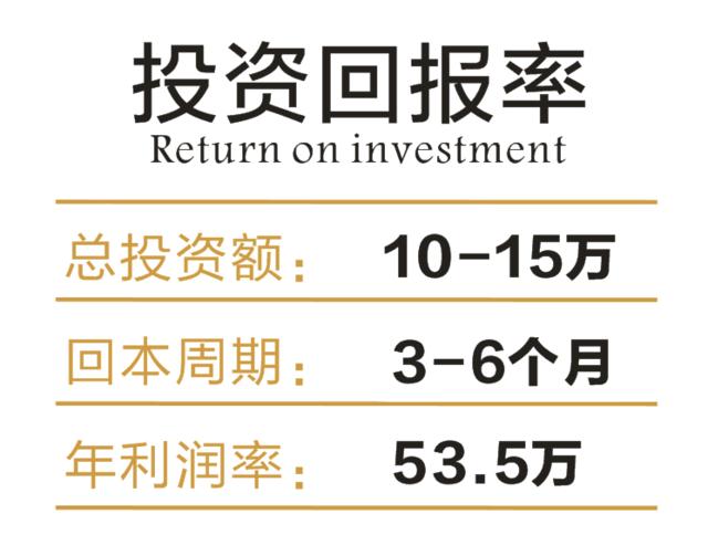 未来最赚钱的6个行业