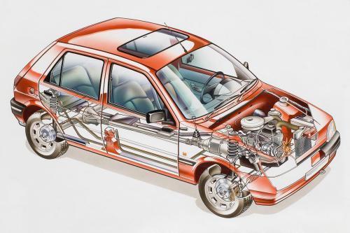 汽车小知识之燃油添加剂真的有用吗?