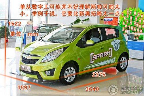 雪佛兰斯帕可SPARK-新年上班不用愁 四款省油代步小型车推荐