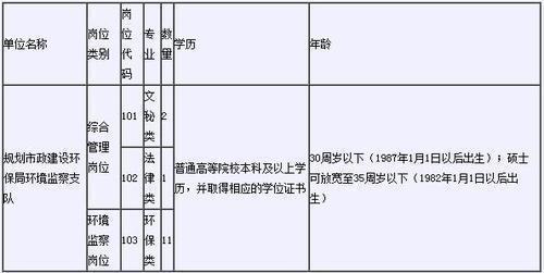 郑州航空港区人口分布_最新郑州航空港区地图