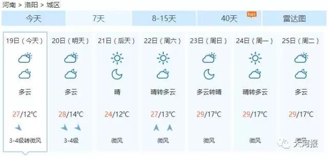 河南连发70条预警 未来24小时阵雨、雷电、大风轮番侵袭
