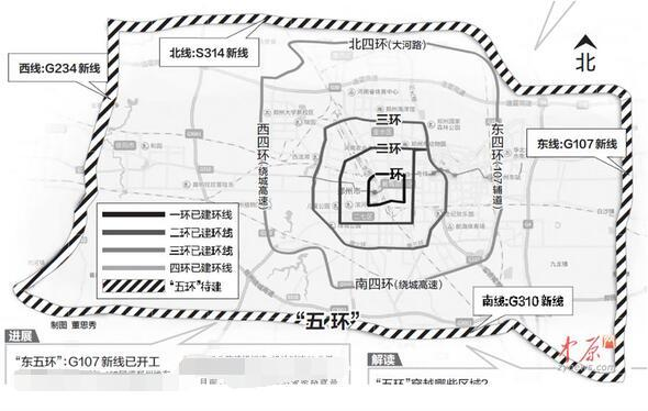 """郑州计划投65.1亿打造大交通 建成""""东五环""""线"""