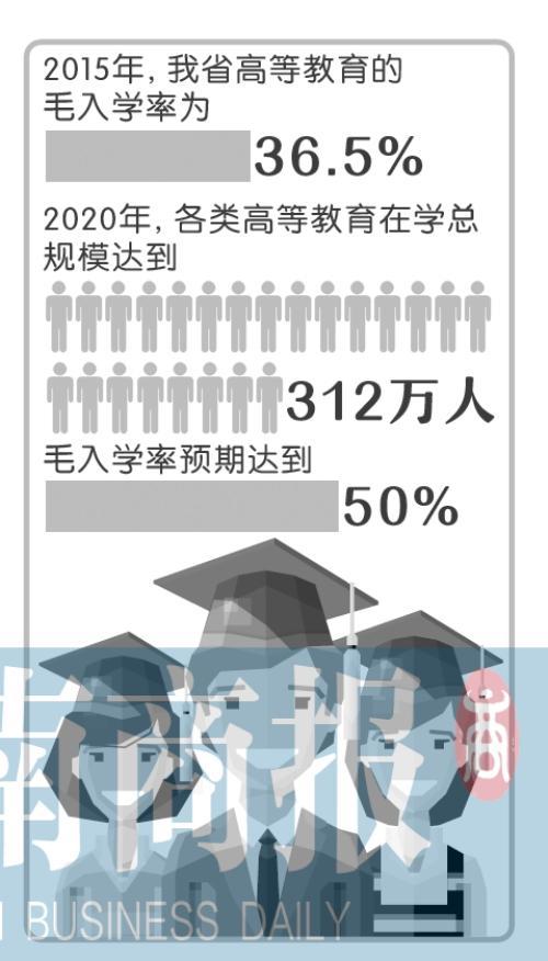 """《河南省教育事业发展""""十三五""""规划》发布"""