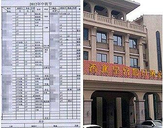 网曝行贿官员礼单与酒店