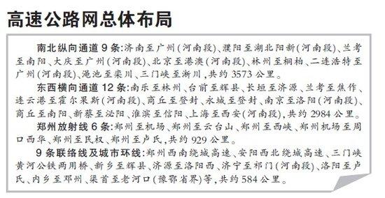 到2015年 河南将实现所有县(市)20分钟上高速