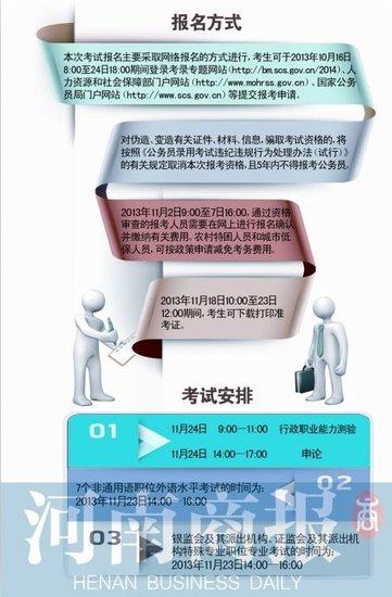国考今起报名 驻豫单位招672人河南国税占6成