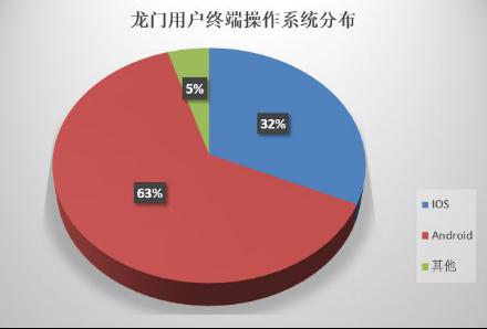 龙门石窟智慧旅游大数据报告