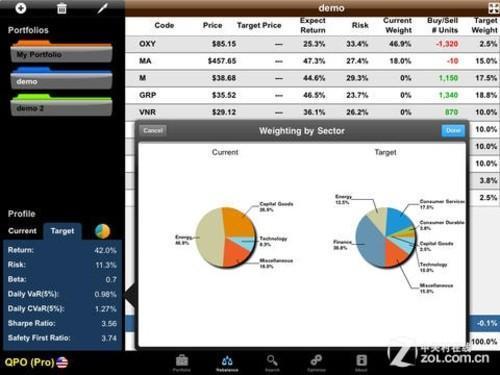 揭秘iOS奇葩APP 天价应用有多少