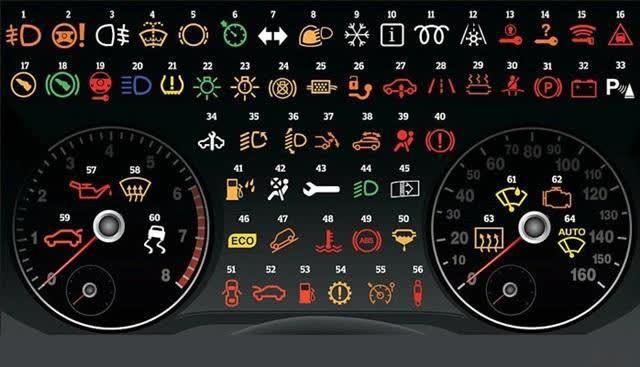 汽车这些警示灯亮起时切勿惊慌 这么做很重要