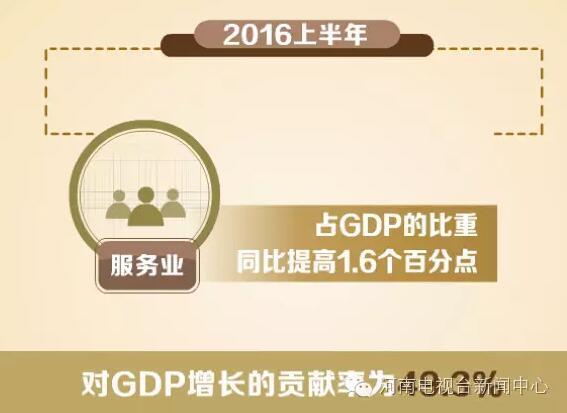 2013河南上半年gdp_30省份公布上半年GDP数据河南增速与全年预期一致