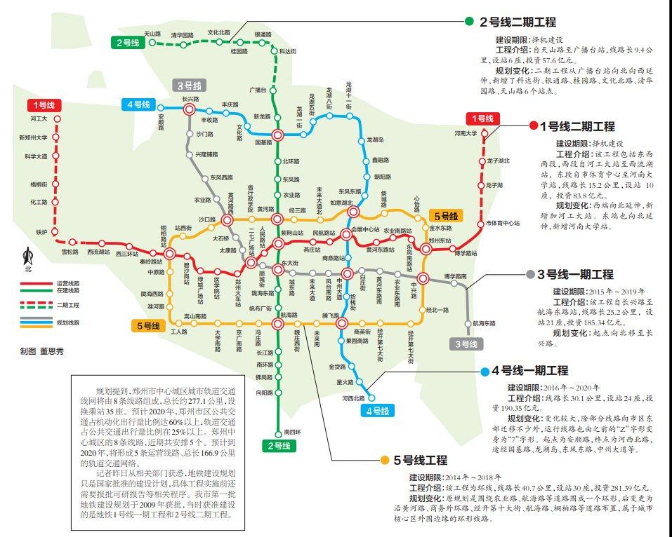 2020 年郑州 将有5条 地铁线 运营图片