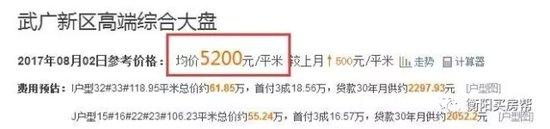 8月第二周,衡阳有楼盘网签价格破7000元每平!