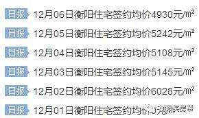 12月第1周,衡阳楼市争霸赛,各大楼盘网签价格曝光!