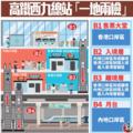 带你逃离长沙的雨 广深港高铁3.5小时直达香港开启海上日本祭