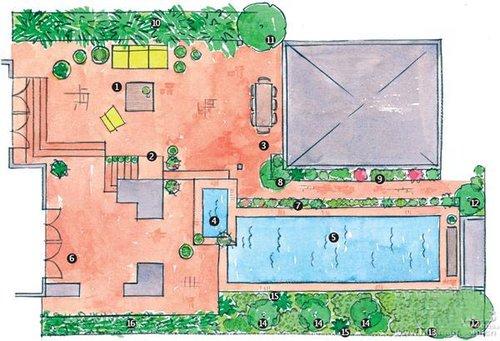 ④ 温泉热水浴缸; ⑤ 游泳池和室外淋浴区; ⑥ 带顶的休息区; ⑦