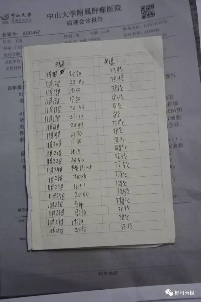 郴州一男孩高烧后患病 做一堆检查依然无法确诊