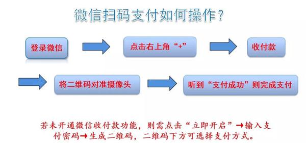 宁乡智慧公交上线 9条线路开启扫码支付