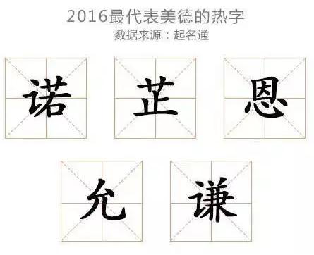 湖南人最喜欢的名字是这些 你的名字上榜了吗?