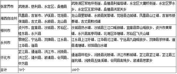 """速读:湖南发布《旅游业""""十三五""""发展规划纲要》"""