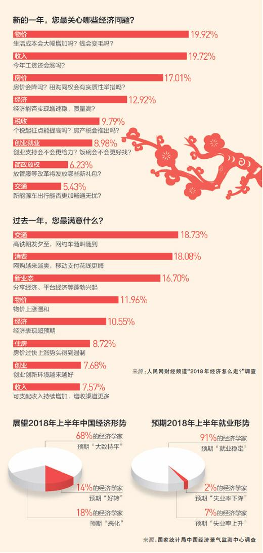 中国经济实现6年来的首次提速 楼市会否再现暴涨?