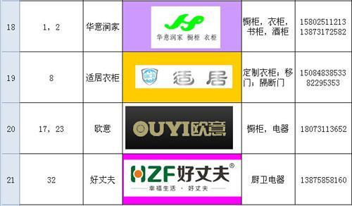 三湘金地橱柜衣柜城9月20日即将开业