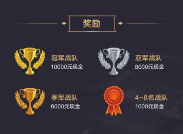 长沙联通荣耀王者挑战赛火热开启 万元大奖等你拿!
