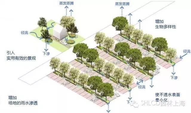 湘潭建首个生态停车场 停车场居然也可以这么美