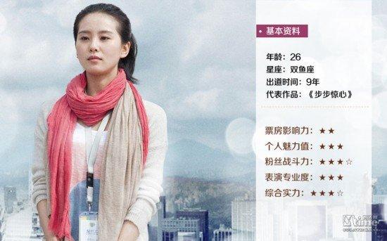 艺侬力捧的年轻偶像,从唐人公司制作的一系列电视剧中成功上位,图片