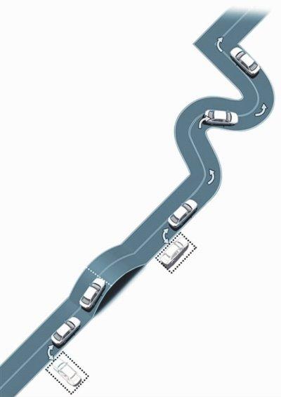 c1(科目二)驾驶证场地考试,直角转弯