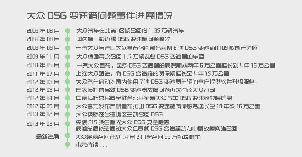2013新交通规则扣分详细