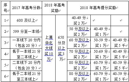 湖南师大附属思沁中学2017年秋季高考复读生招生公告图片