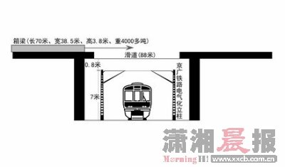 """湘府路大桥""""中南第一梁""""横空""""拉""""过京广线"""