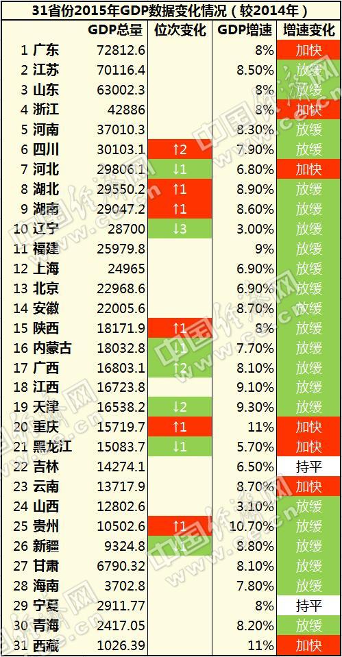 18年中国的经济总量是多少_18年中国有嘻哈图片