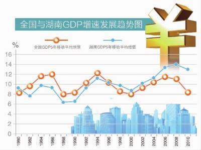小康社会人均年收入_小康社会图片