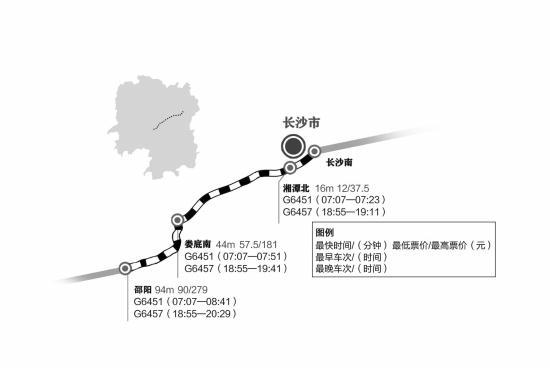 娄邵铁路6日通车 长沙坐高铁去邵阳市区仅94分钟