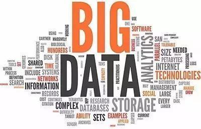 浩泰思特携手中国商业统计学会 开展数据分析