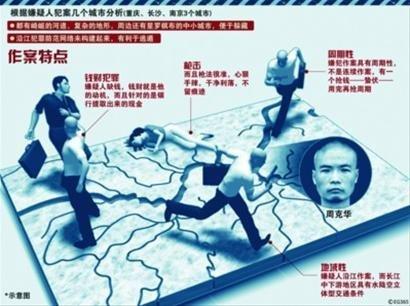 南京警方称曾开贵系化名