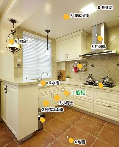 速收藏 一张图告诉你 厨房装修需要买哪些建材!