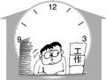 077:你会频繁加班吗?