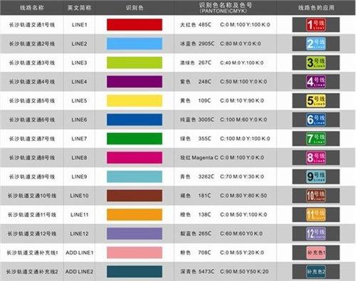 色站到_城事 城市民生 正文  12条线的识别色.