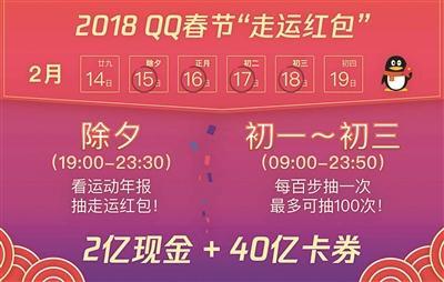 """春节期间抢QQ红包靠拼步数 支付宝继续""""集五福"""""""