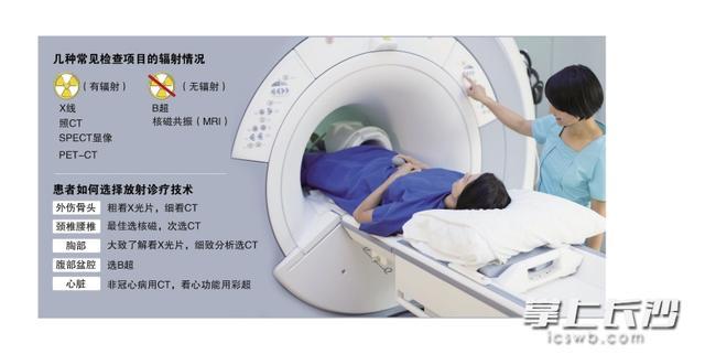 就医时医疗辐射对身体有没有危害? 专家答疑