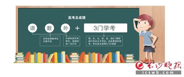 湖南理科不高中分文制度考实行3+3新高高中水果湖2017v理科图片