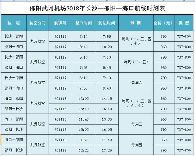 九元航空长沙—邵阳—海口航线1月15日正式复航